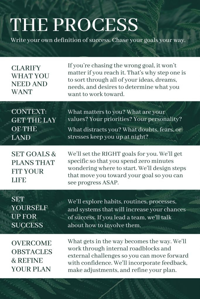 The process:  Clarify what you need and want: If you're chasing the wrong goal, it won't matter if you reach it. That's why step one is to sort through all of your ideas, dreams, needs, and desires to determine what you want to work toward.  Get the lay of the land: What matters to you? What are your values? Your priorities? Your personality? What distracts you? What doubts, fears, or stresses keep you up at night? Set goals & plans that fit your life: We'll set the RIGHT goals for you. We'll get specific so that you spend zero minutes wondering where to start. We'll design steps that move you toward your goal so you can see progress ASAP. Set yourself up for success: We'll explore habits, routines, processes, and systems that will increase your chances of success. If you lead a team, we'll talk about how to involve them. Overcome obstacles and refine your plan: What gets in the way becomes the way. We'll work through internal roadblocks and external challenges so you can move forward with confidence. We'll incorporate feedback, make adjustments, and refine your plan.